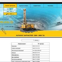 Сайт, посвященный одному продукту - буровому станку СБШ-250 МНА-32