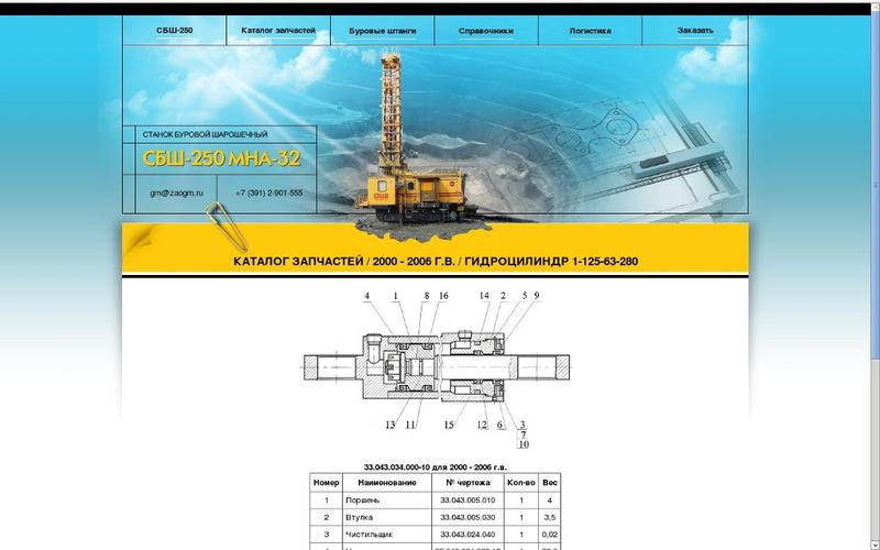 Страница каталога запчастей СБШ-250